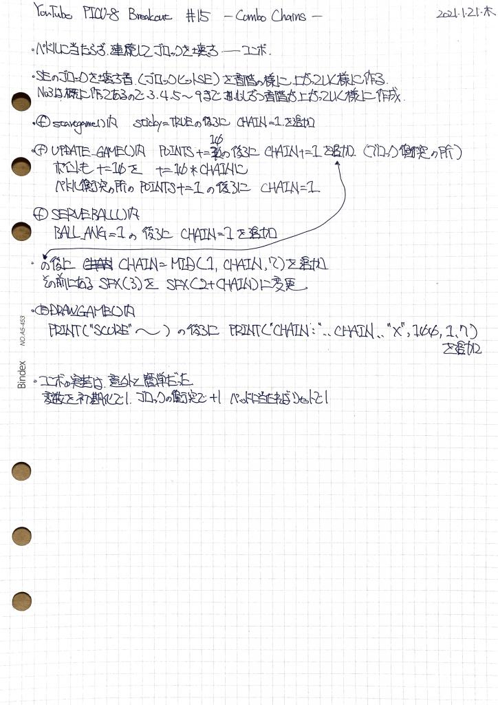Breakout #15 - Combo Chains - Pico-8 Hero 解説メモ